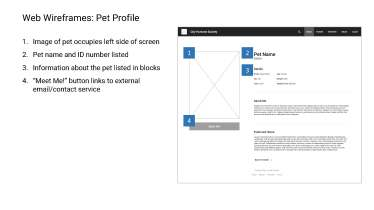 A7 Pet Adoptions Wireframes and Sitemap_Page_10