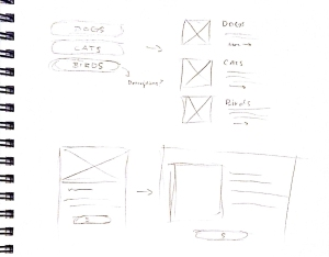A7 Sketches: Layout and Design Elements